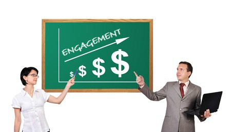 The Business Case for an Employee Engagement program